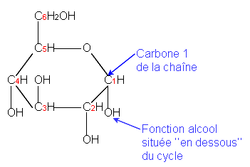 File:Alpha-glucose.PNG - Wikimedia Commons