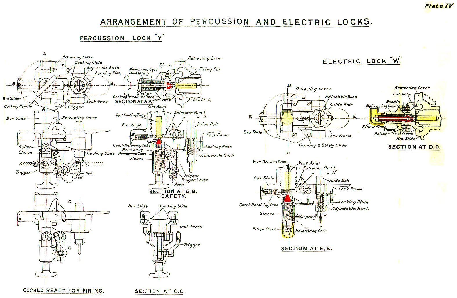 File:BL_4_inch_Mk_VII_Gun_Percussion_&_Electric_Locks_Diagram on Office Work Diagram