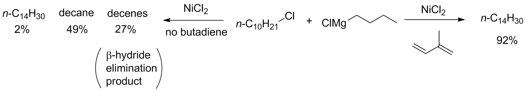 File:Butadiene effect png - Wikimedia Commons