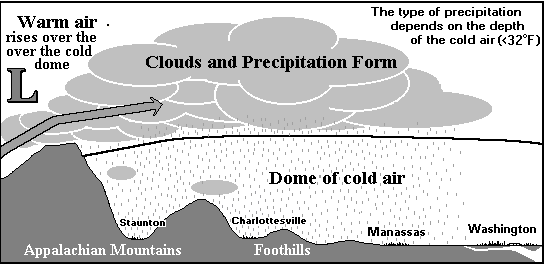 Cold-air damming - Wikipedia