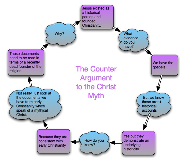 where does the counter argument go in a persuasive essay Go somewhere with your friends and explain how this connects to a persuasive essay teacher will review the steps to counter argument in persuasive.