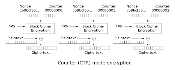 Why I hate CBC-MAC – A Few Thoughts on Cryptographic Engineering