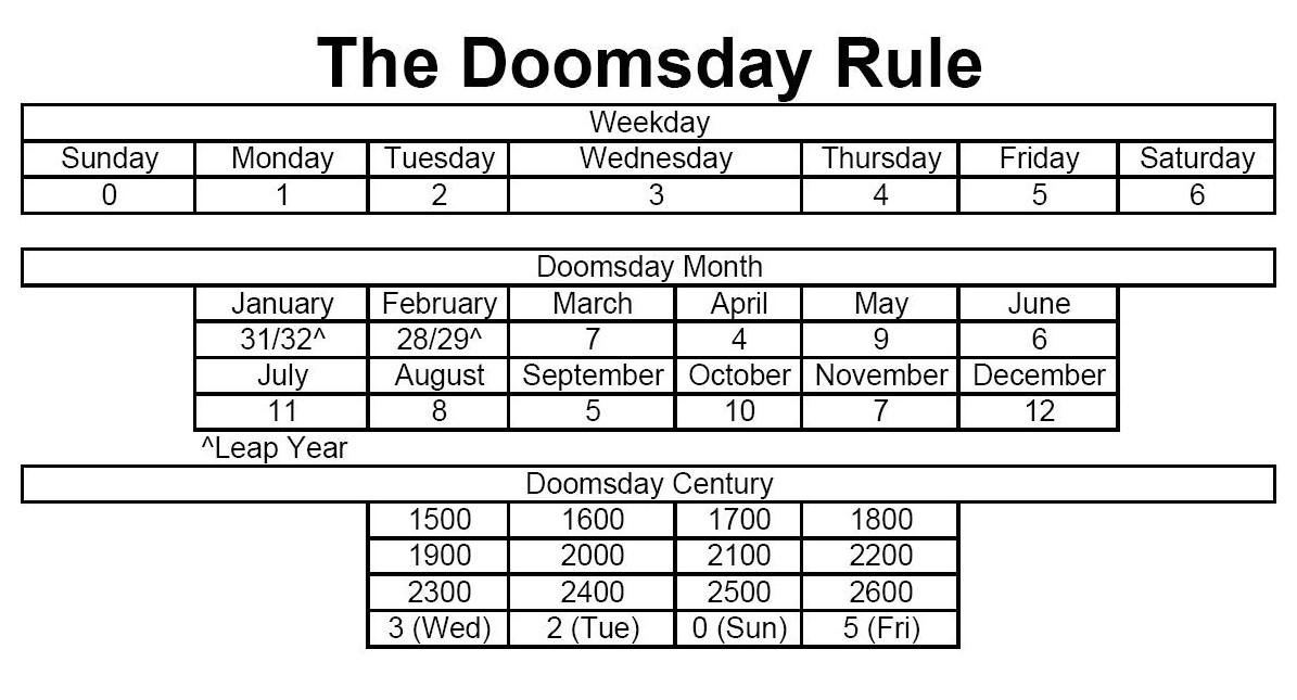 Servizio di appuntamenti di Doomsday