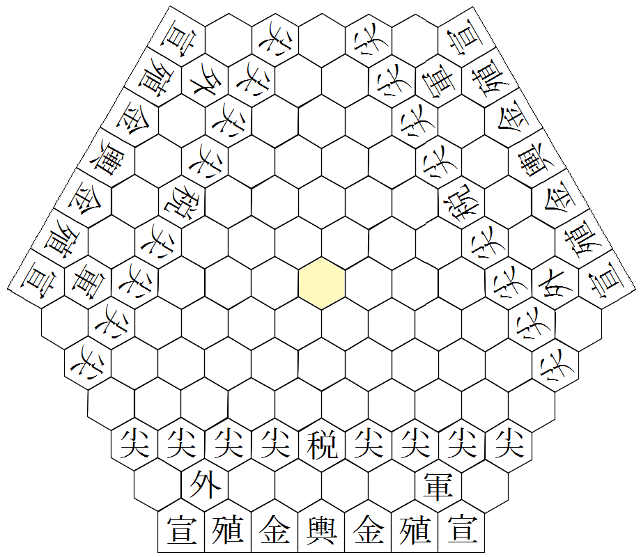 File:Kokusai sannin shogi setup.png - Wikipedia, the free encyclopedia