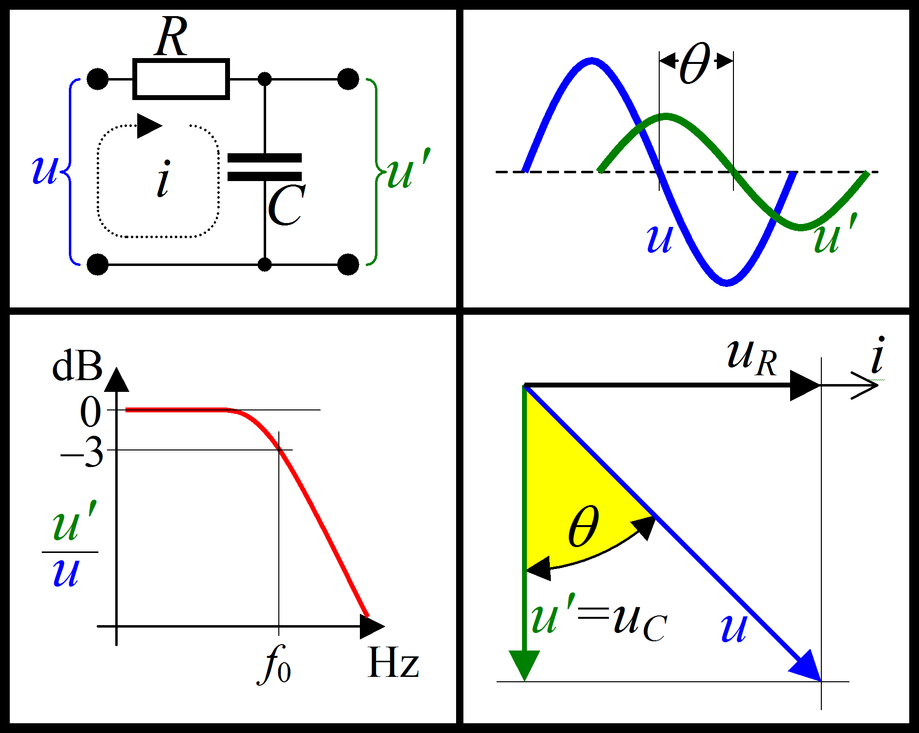 File:Low-pass filter.png - Wikimedia Commons