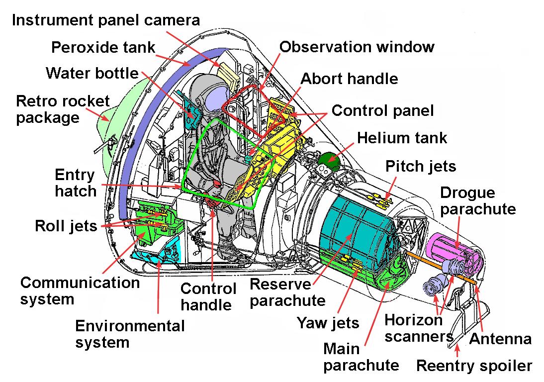 project mercury capsule  cross