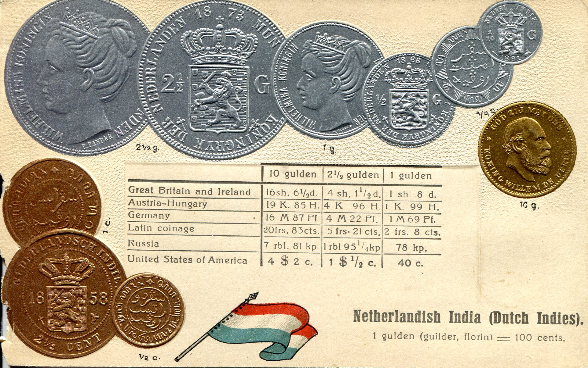 File:Numismatic postcard from the early 1900's - Netherlands
