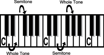Piano tones.jpg
