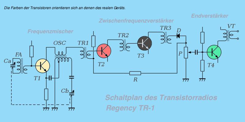 Datei:TR-1-Schaltplan.png – Wikipedia