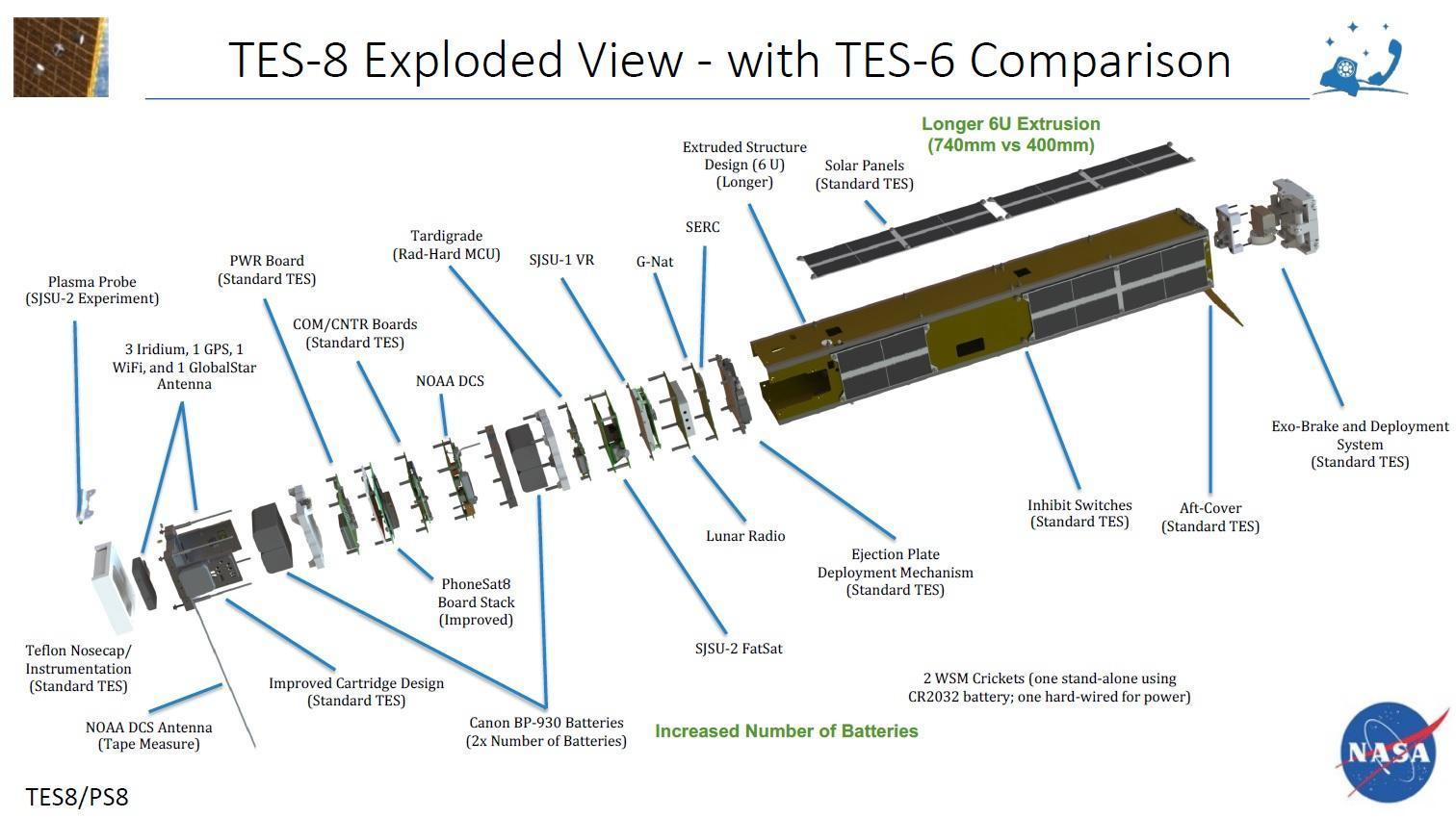 File:TechEdSat-8 Exploded View jpg - Wikimedia Commons