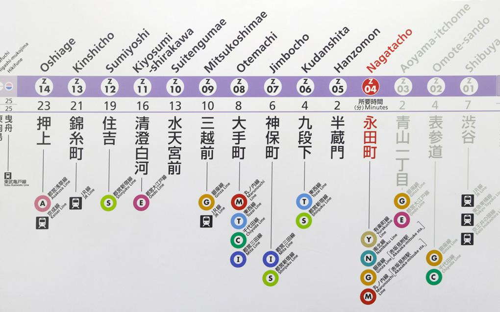 Shibuya Station - Wikipedia