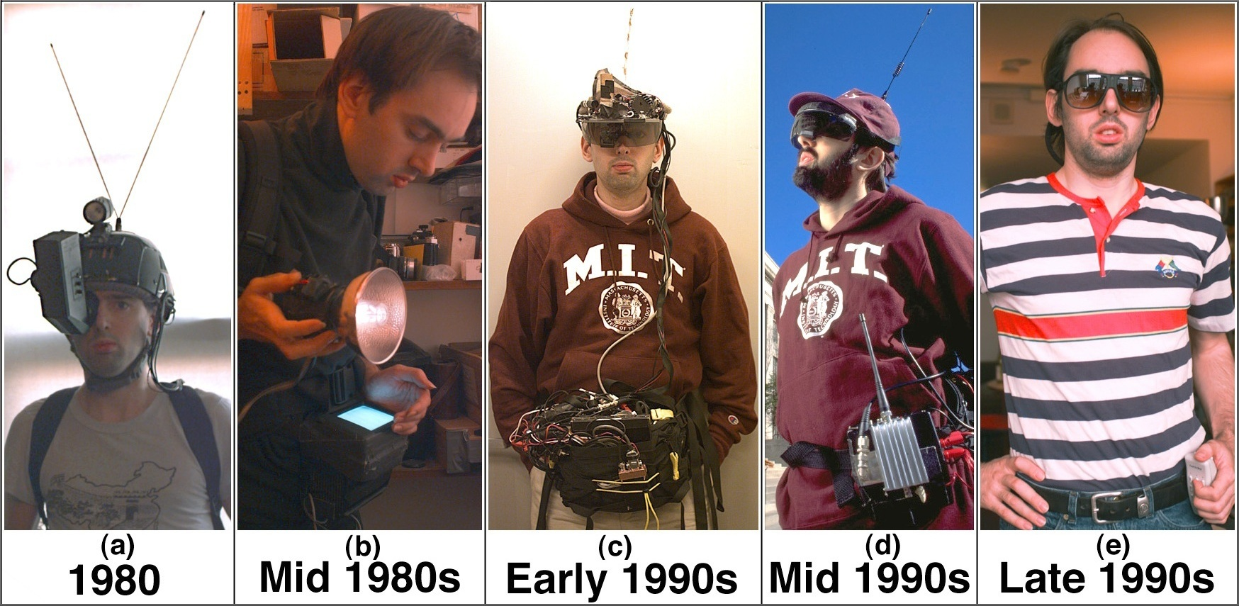 Different type of computer wearable
