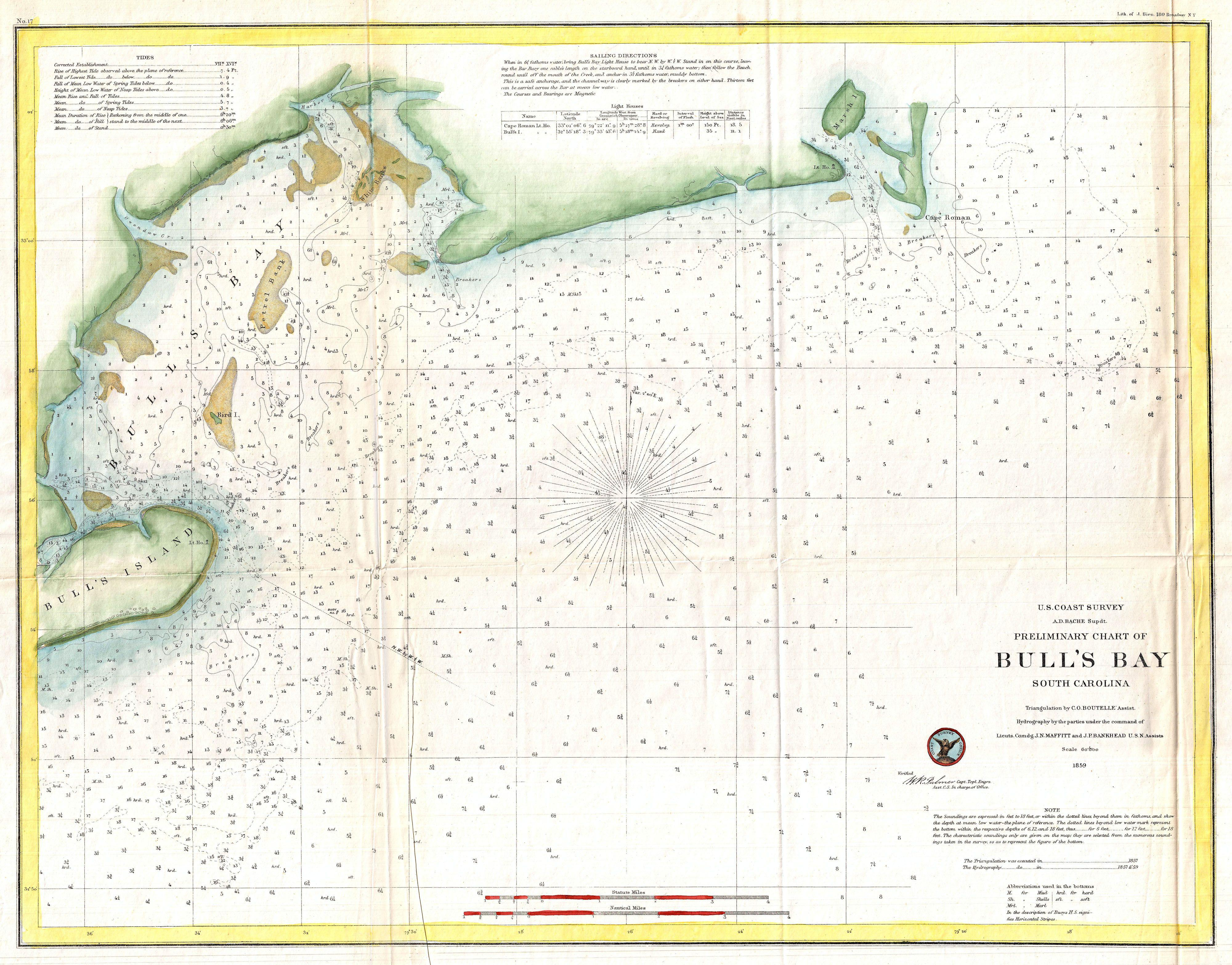 File 1859 U S Coast Survey Map Of Bull S Bay South Carolina Geographicus Bullsbaysouthcarolina