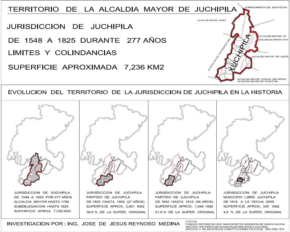 Juchipila Wikipedia La Enciclopedia Libre
