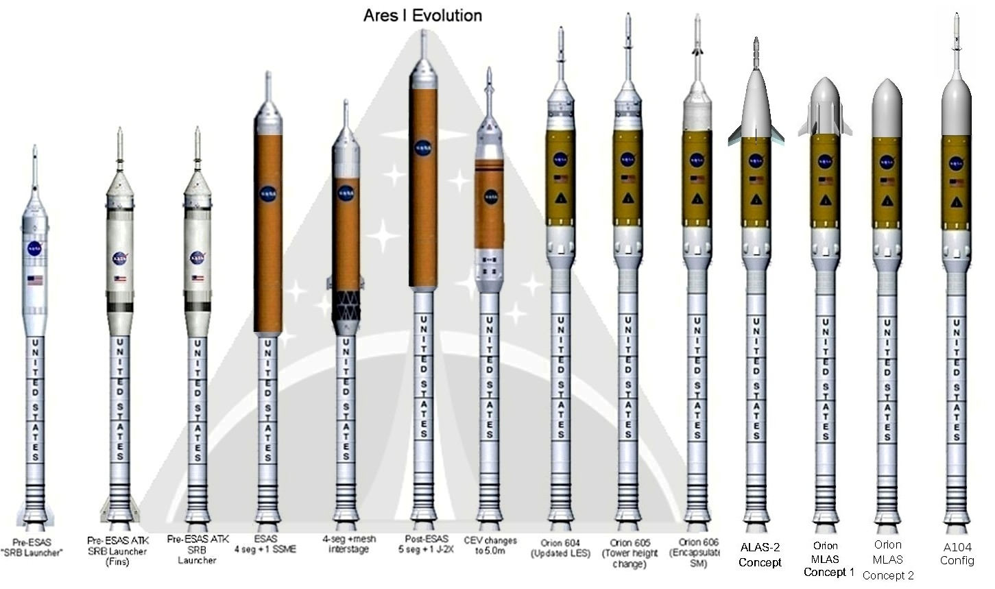 NASA Rocket Designs List - Pics about space