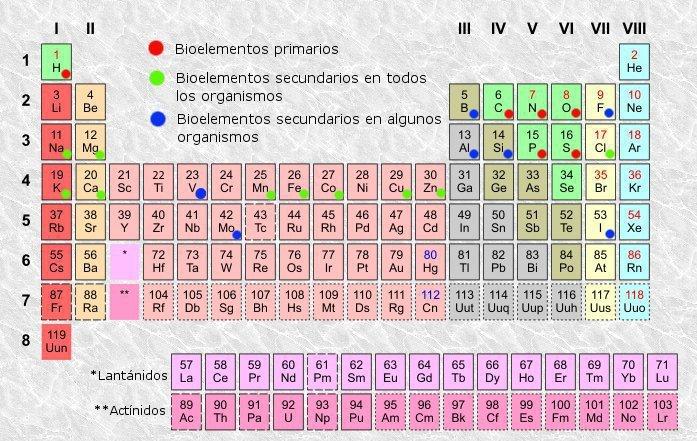 Los elementos que nos rodean situaciones de aprendizaje los elementos que nos rodean urtaz Images
