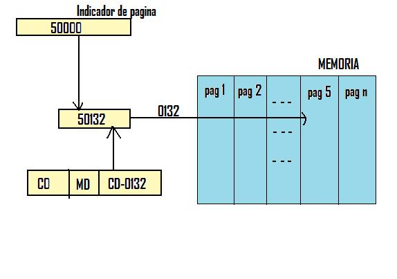 Use Specifc Dir Instead Of Lib Modules Uname Build