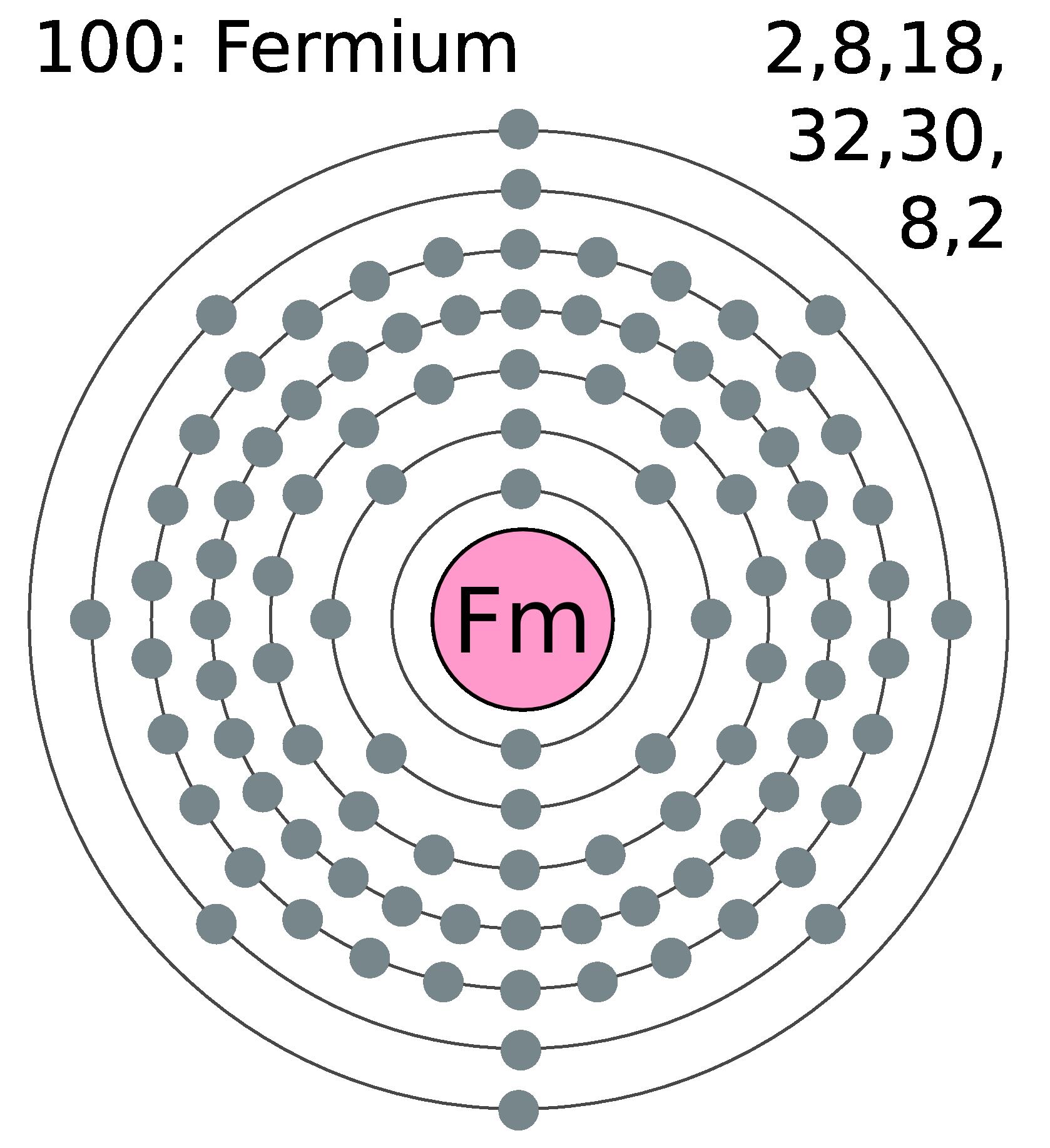 File:Electron_shell_100_fermium on Atomic Size Periodic Table