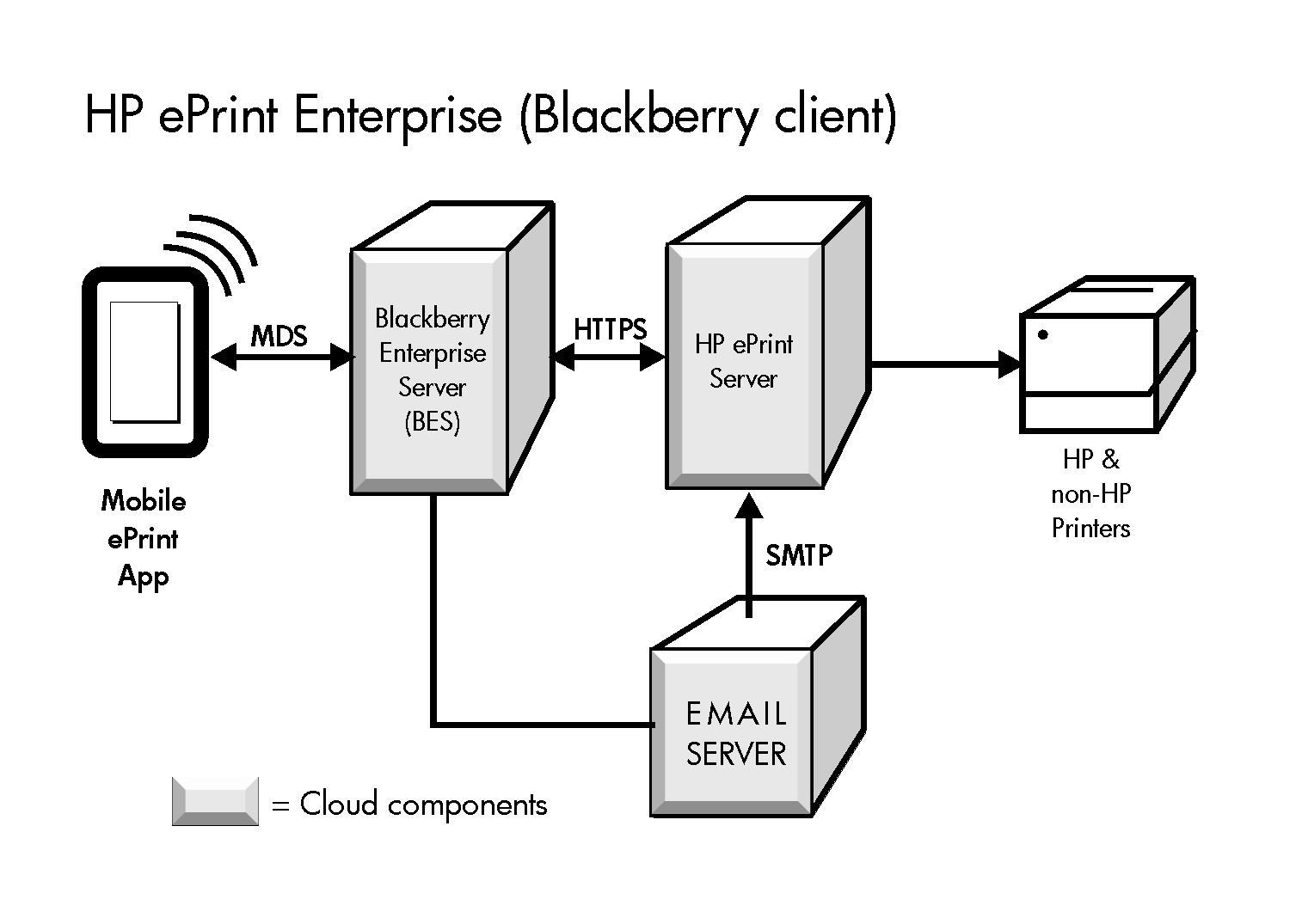 Windows pdf scanner for blackberry