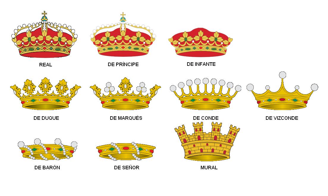 Description Heraldic Crowns Spanish Heraldry PNG