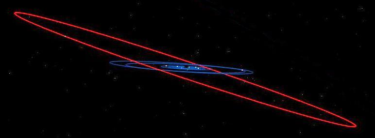 Iapetus pályája