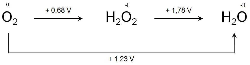 file latimerdiagram zuurstof png wikimedia commons : latimer diagram - findchart.co