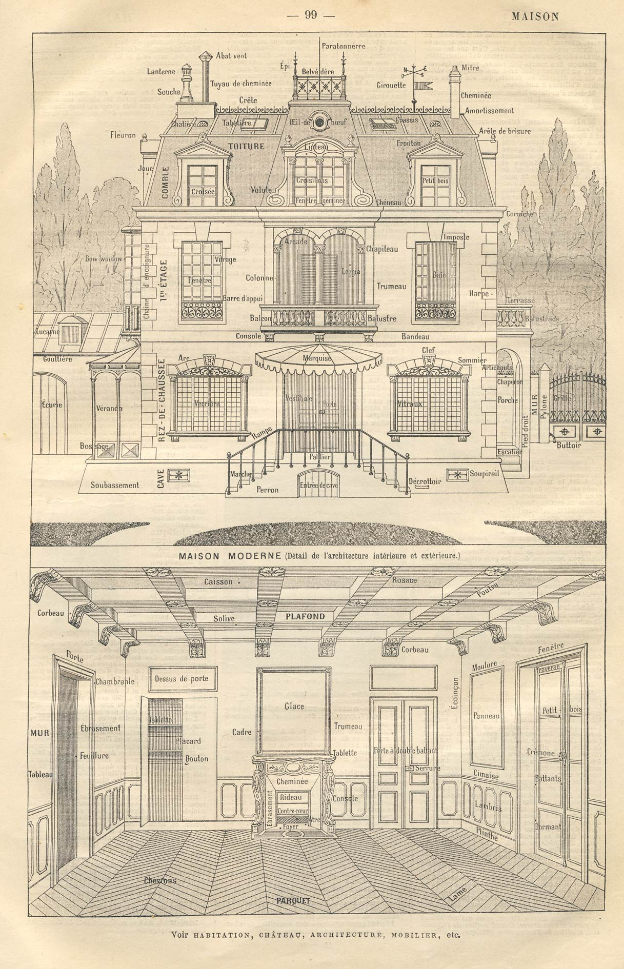 File Maison Moderne Larousse 1905 Jpg Wikimedia Commons