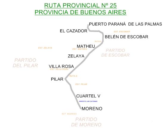 Ruta provincial 25 buenos aires wikipedia la for Aberturas del norte pilar direccion