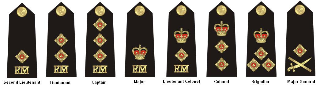 File:Royal Marines Officer rank insignia.png - Wikimedia ...