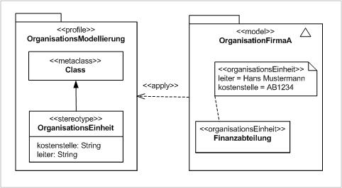 Profile diagram wikipedia ccuart Image collections