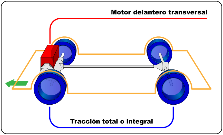 Automotive diagrams 04 Sp