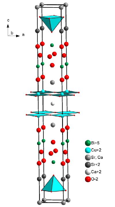 Image Result For Unit Transfer