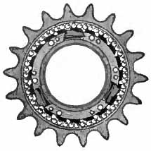 Britannica Bicycle Ball-bearing Ratchet Free-wheel.jpg