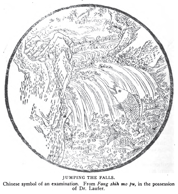 Fish In Chinese Mythology Wikipedia