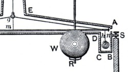 File:CavendishSchematic111.jpg