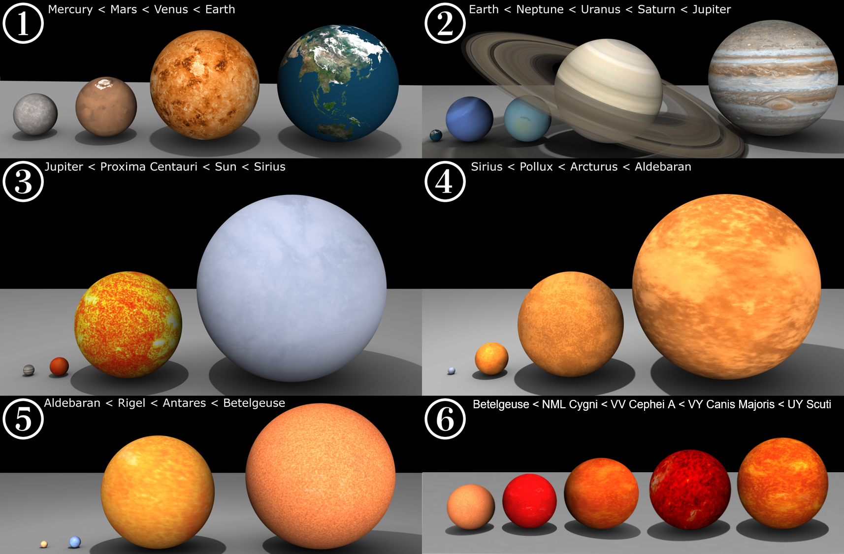 List of largest stars wikipedia nvjuhfo Images