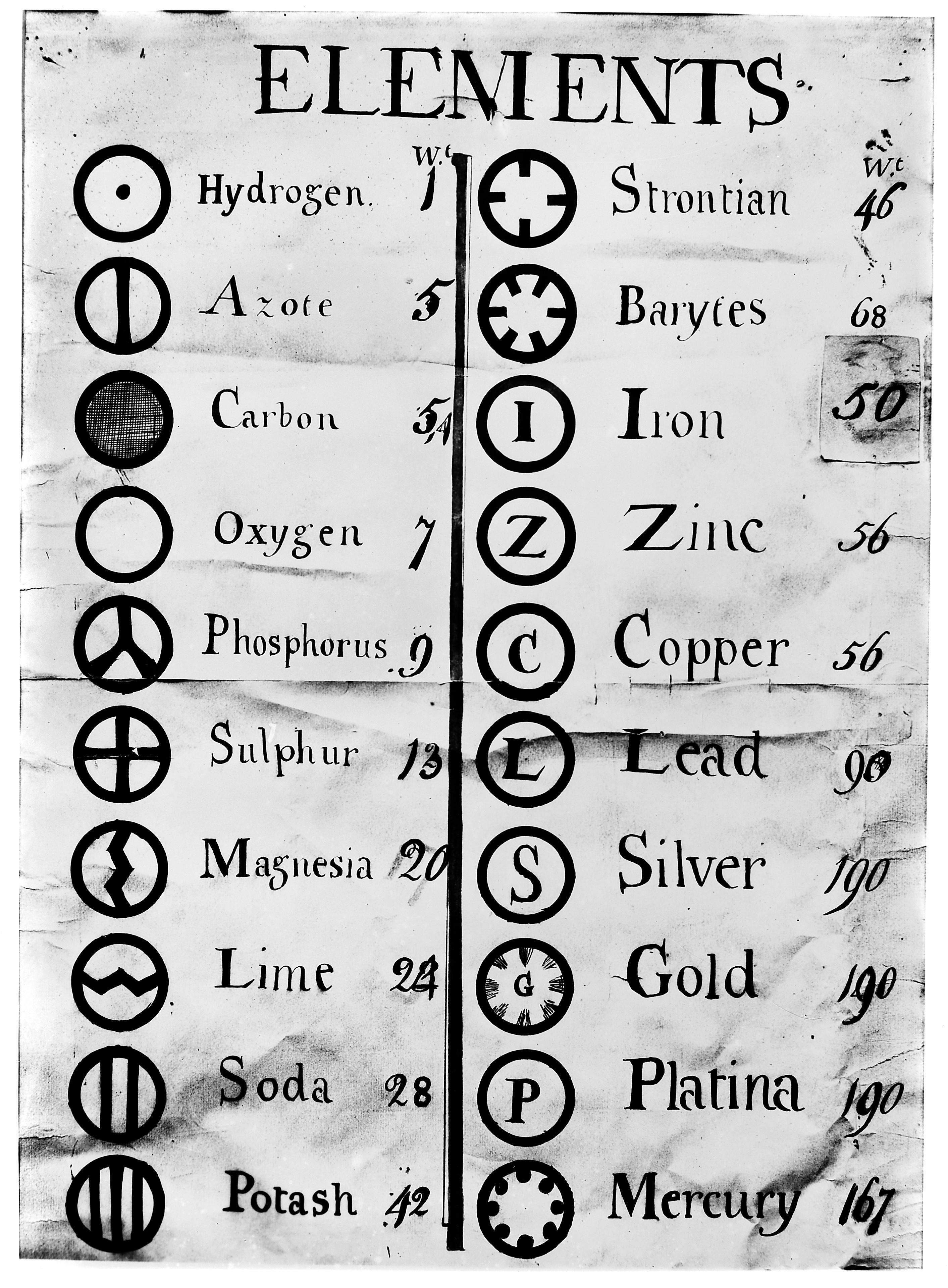 The periodic table wikipedia choice image periodic table images the periodic table wikipedia gallery periodic table images the periodic table wikipedia images periodic table images gamestrikefo Choice Image