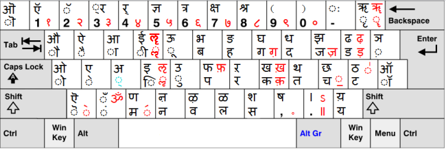 Devanagari Keyboard Layout Devanagari Keyboard Win