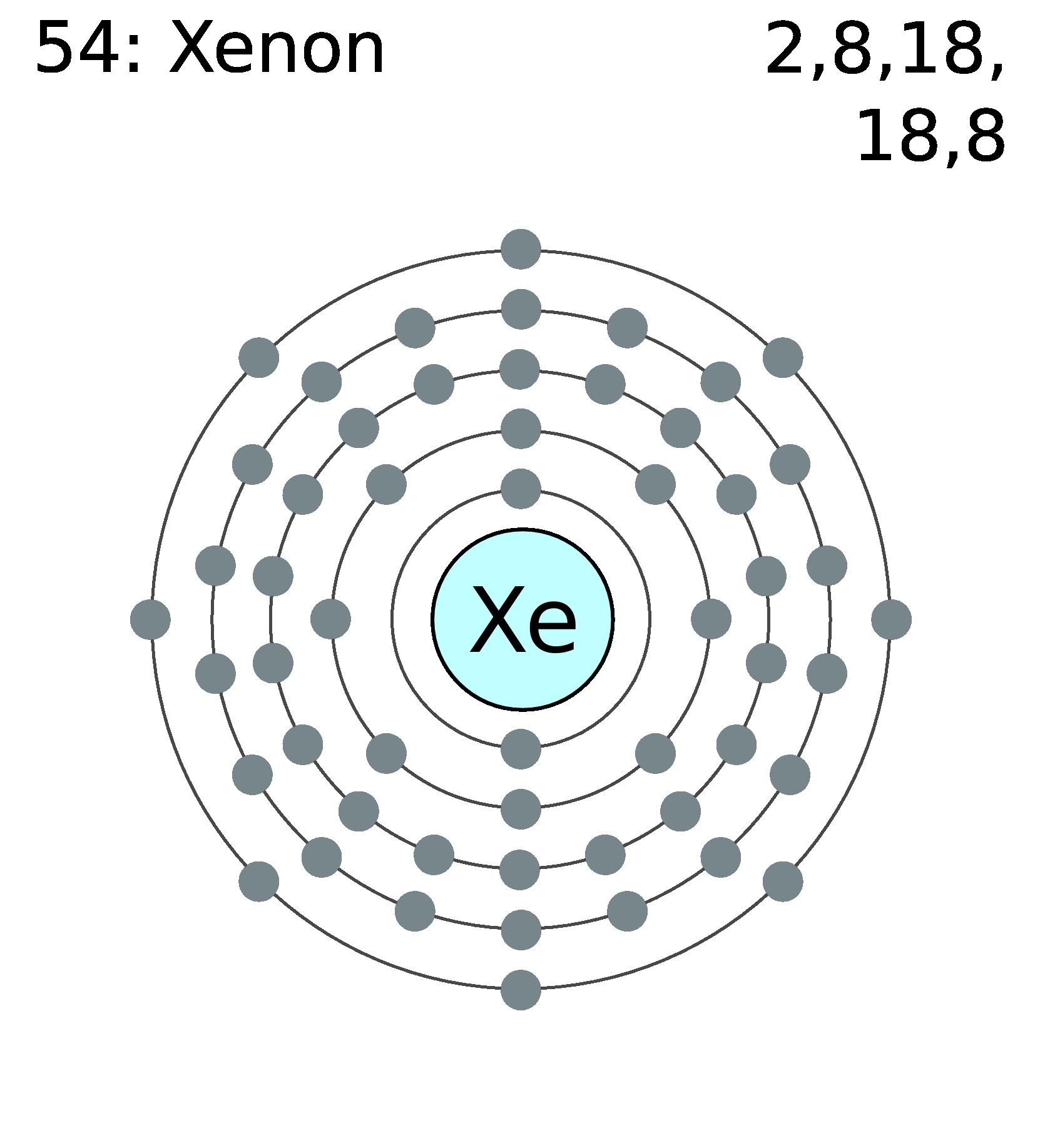 Electron_shell_054_xenon file electron shell 054 xenon png wikimedia commons xenon diatomic at nearapp.co
