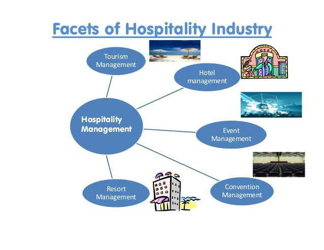 challenges for hospitality industry Amid this optimism, what challenges lie ahead for the hospitality industry in malaysia firstly, the aon hewitt malaysia 2015 hotels & hospitality industry survey shows that while the employment rate in malaysia's hospitality industry is high, so is the attrition rate.