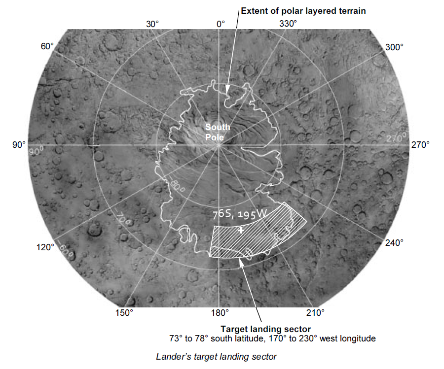 a mission of the mars polar lander Mars probes comparison of several mars probes  mission mars polar lander was designed to study surface conditions in the southern polar regions of mars.