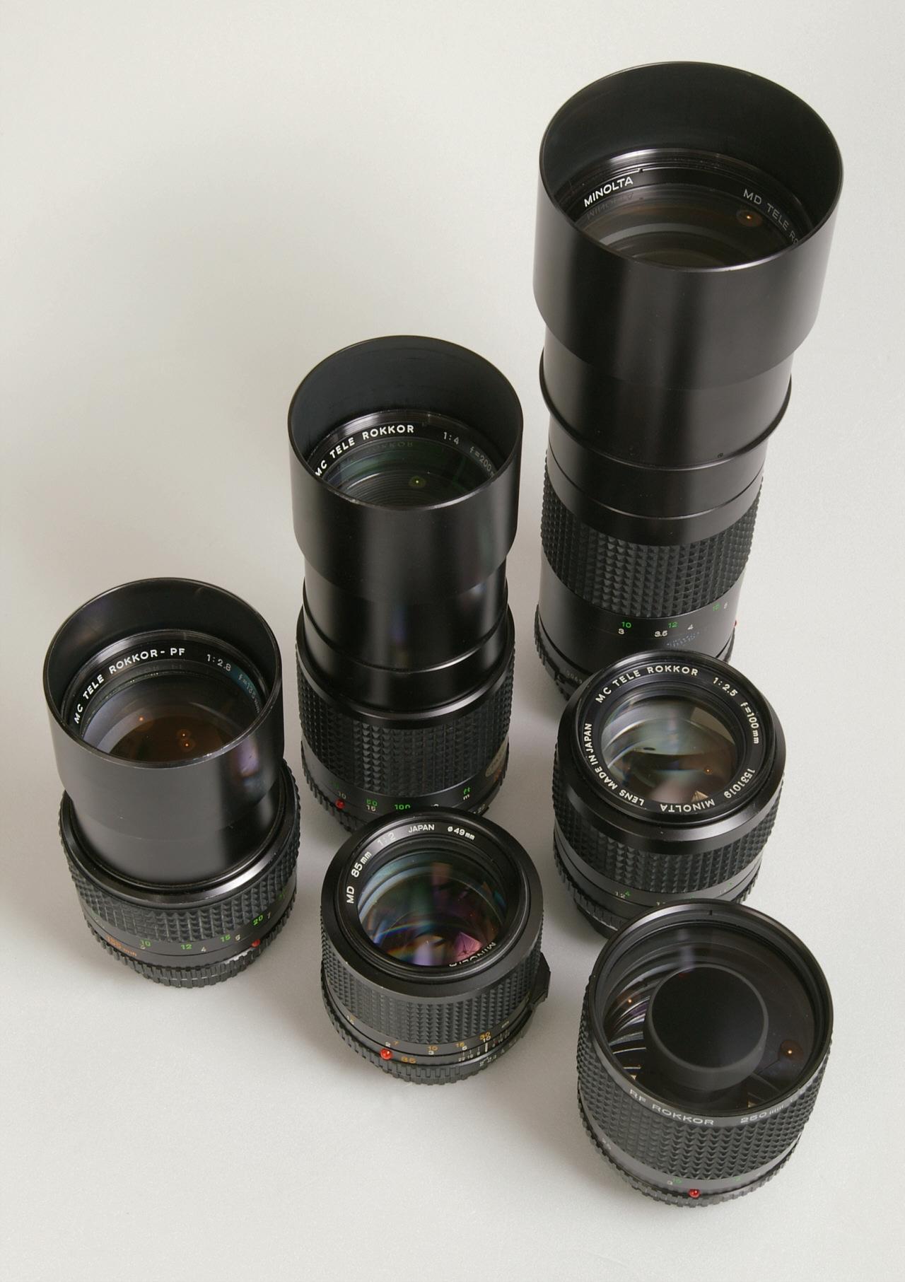 Telephoto lens - Wikipedia