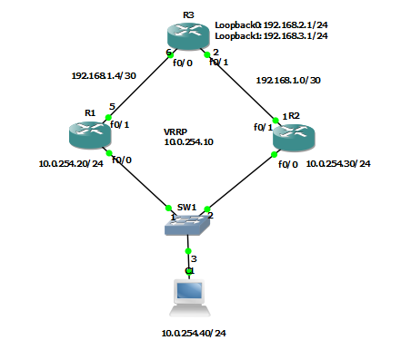 Filenetwork Topology Diagramg Wikimedia Commons