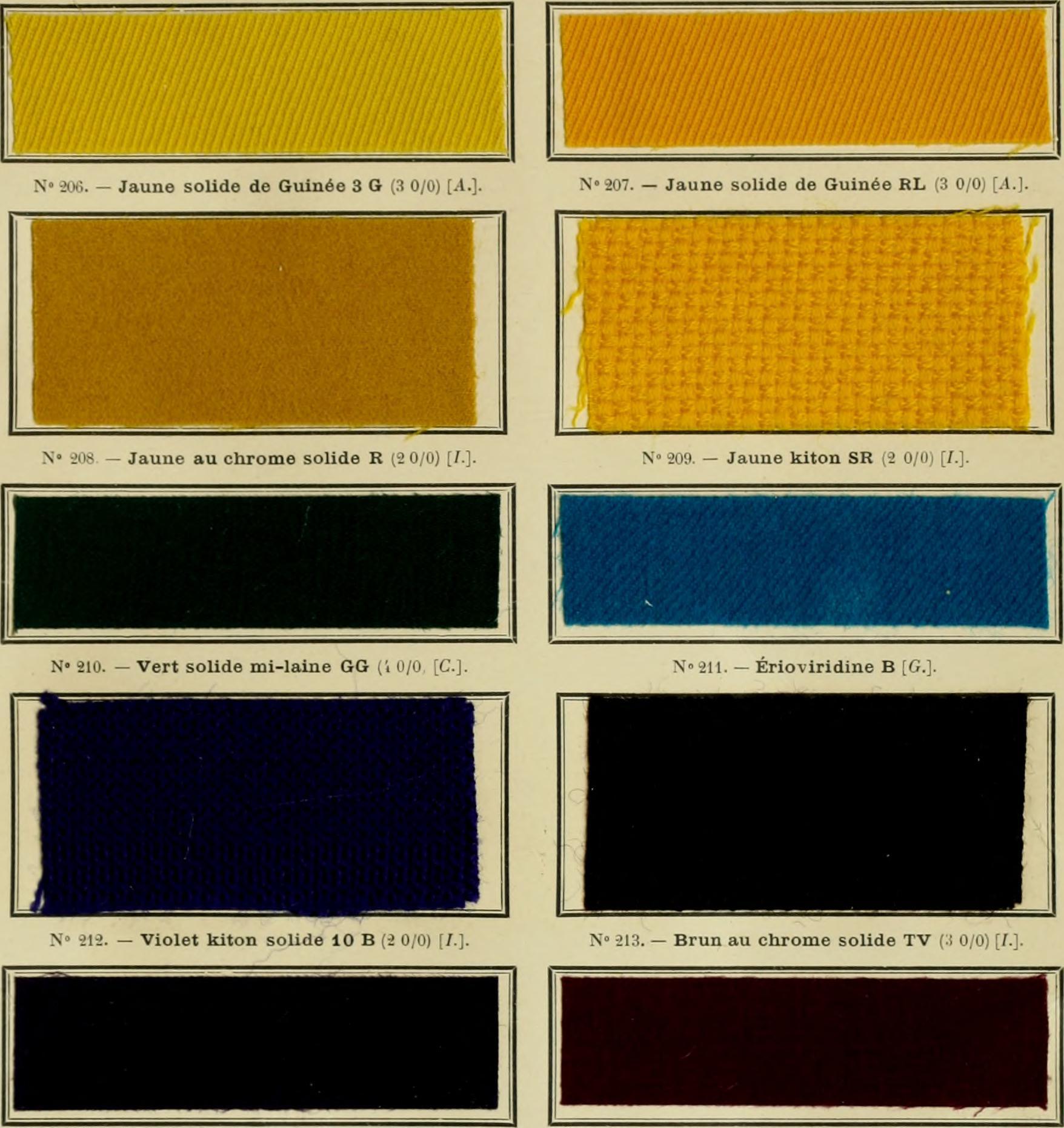 File:Revue générale des matières colorantes et de leurs