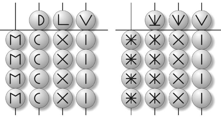 Plik: Soroban z Romanem i rovas numerals.jpg
