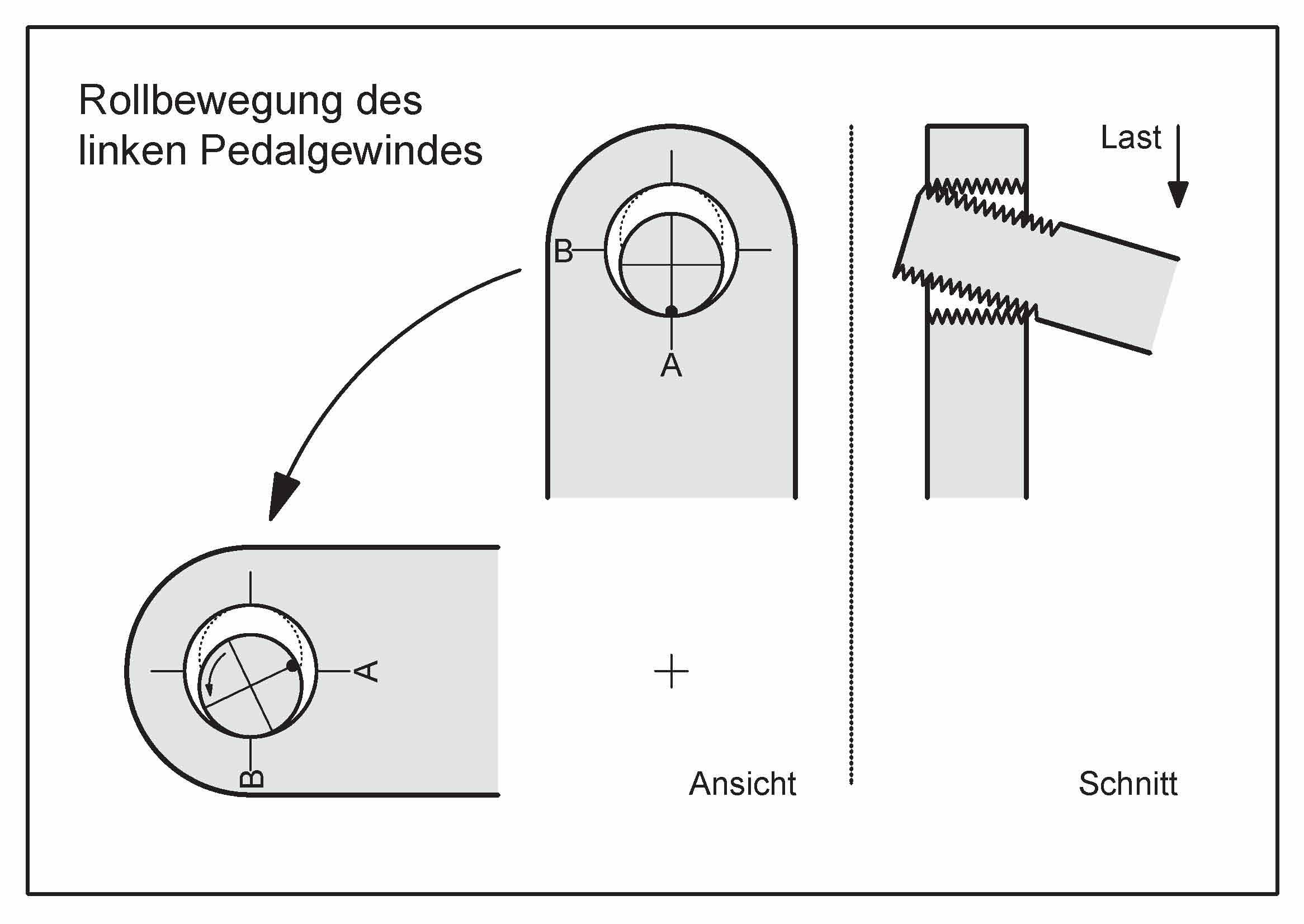 fahrrad pedal gewinde