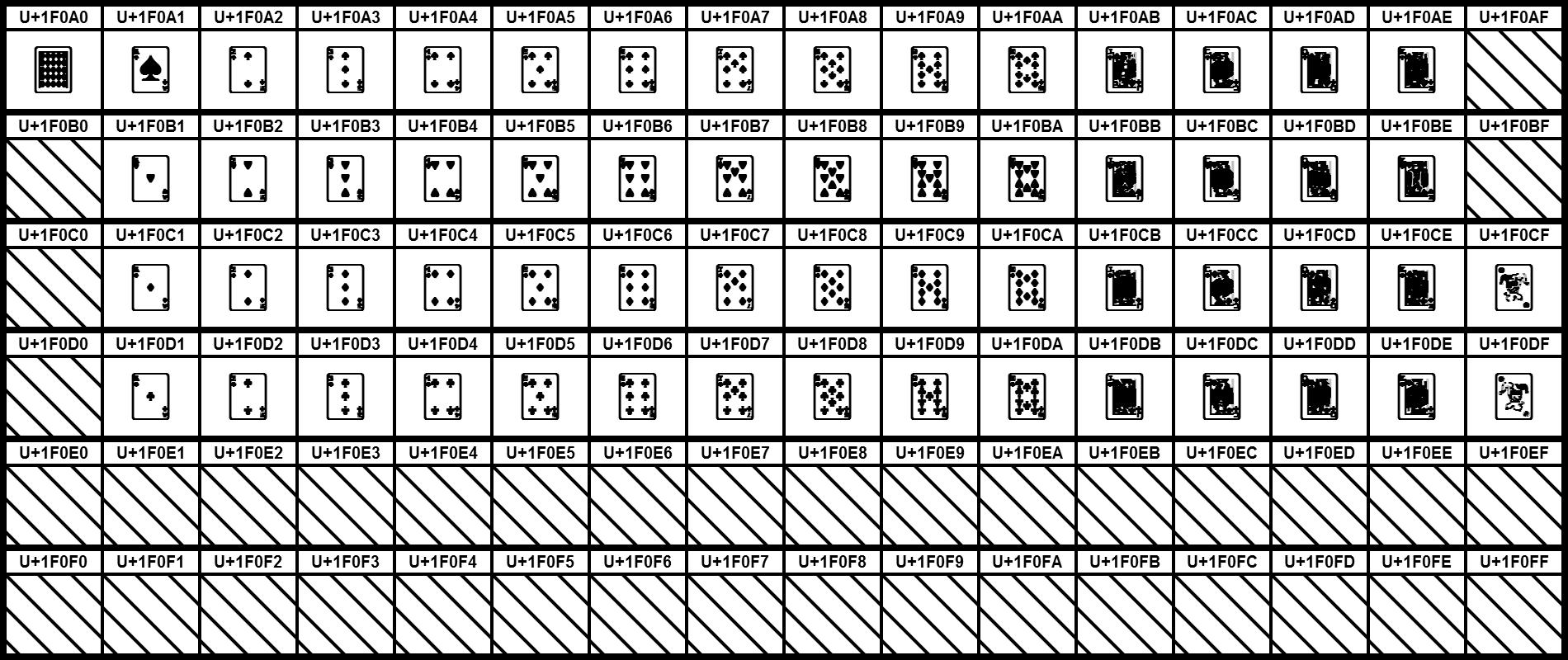 Trumpfkarte Tarock