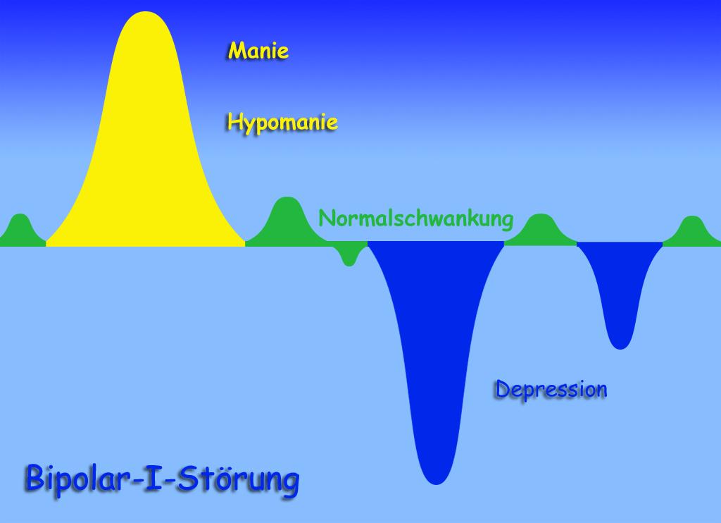 agree, the Göttingen bekanntschaften this remarkable
