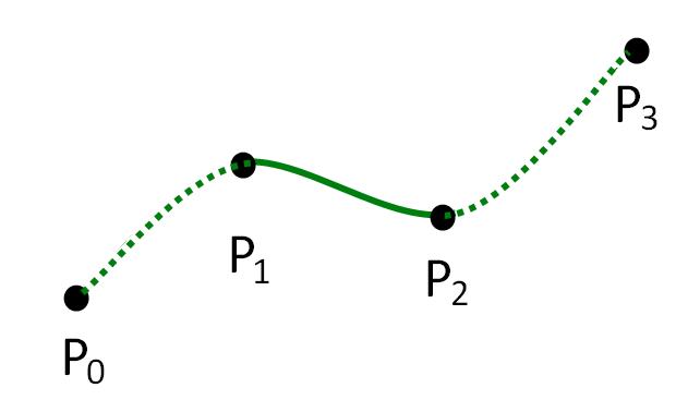Centripetal Catmull–Rom spline - Wikipedia
