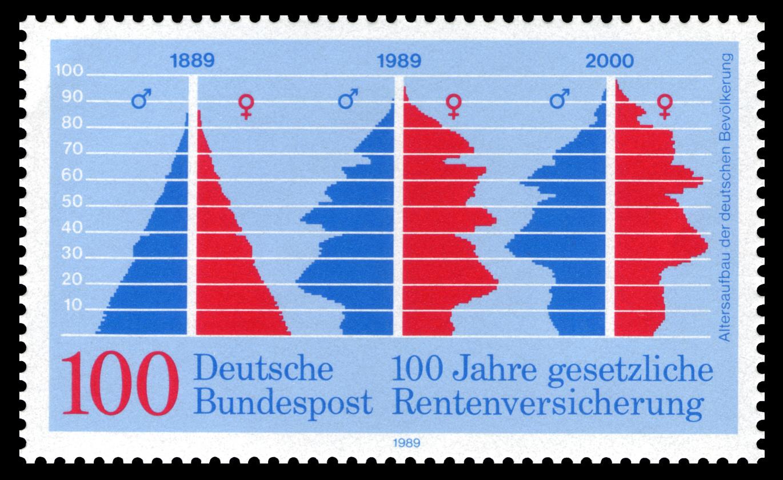 Briefmarke 100 Jahre Deutsche Rentenversicherung 1989 - Quelle: WikiCommons